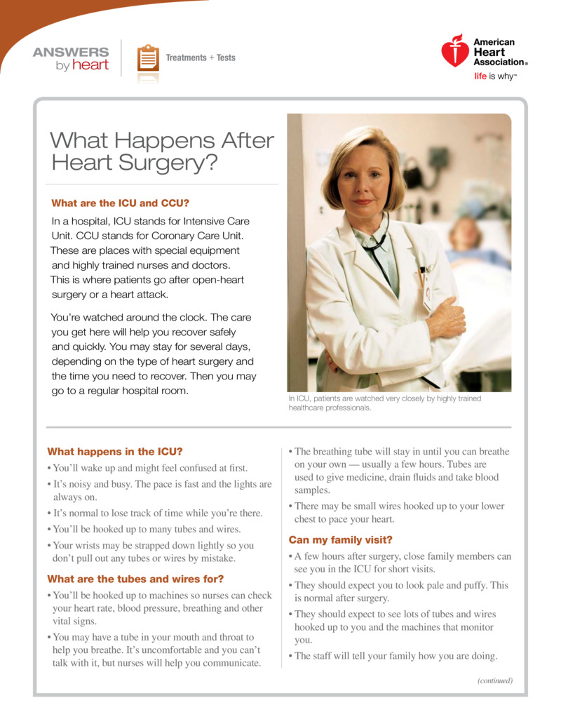 "Poster image for ""What Happens After Heart Surgery?"""
