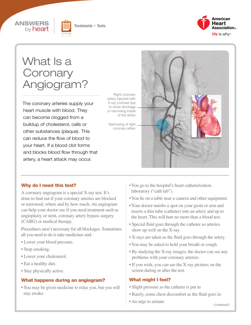 """Poster image for """"What Is a Coronary Angiogram?"""""""