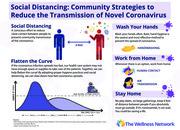 "Thumbnail image for ""Social Distancing: Community Strategies to Reduce the Transmission of Novel Coronavirus"""