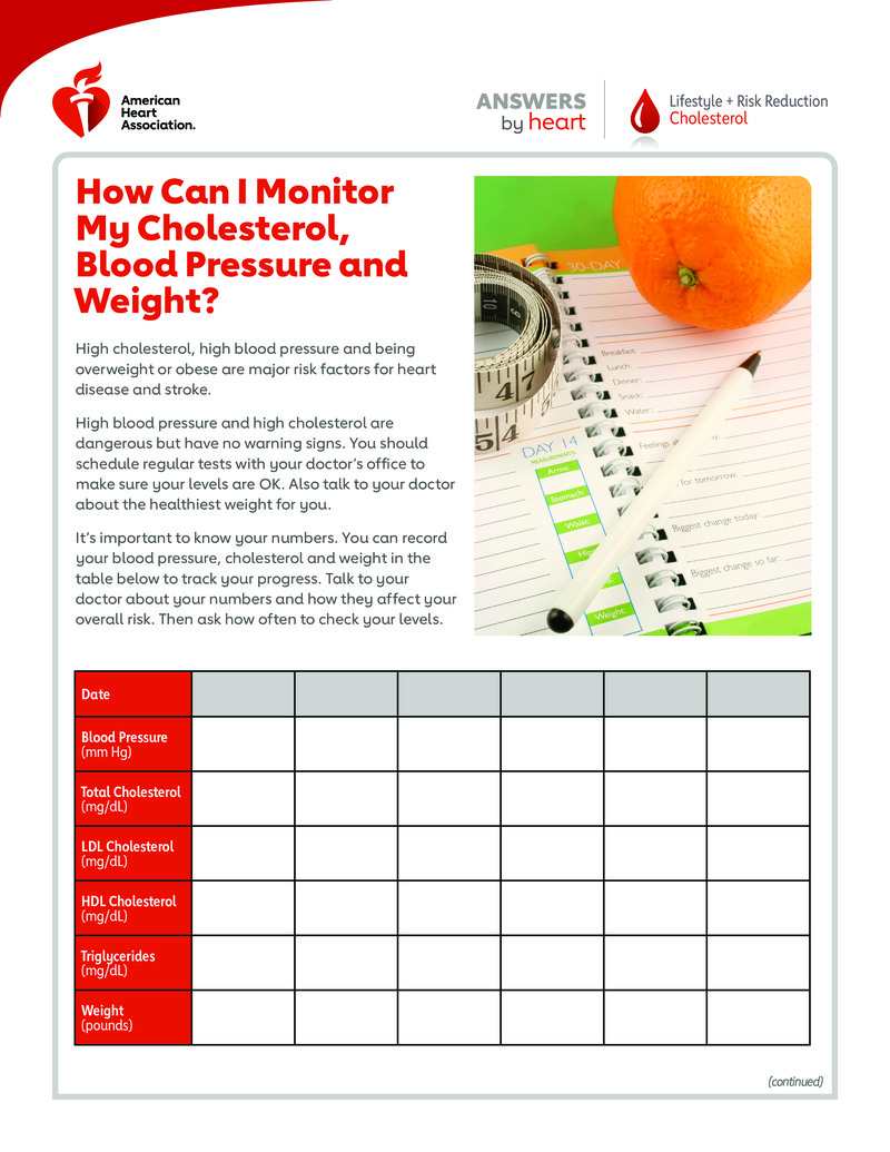 """Poster image for """"How Can I Monitor My Cholesterol, Blood Pressure and Weight?"""""""