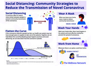 "Thumbnail image for ""Social Distancing: Community Strategies to Reduce the Transmission of Novel Coronavirus"""